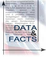 Data & Facts